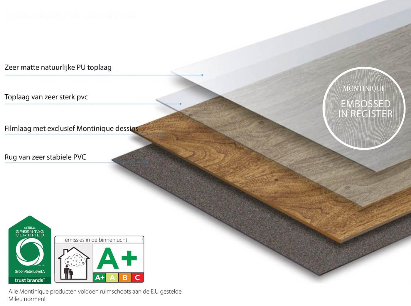 Montinique PVC vloeren